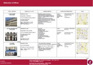 Particulars for a selection of available properties