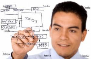 Conception Intranet Internet chez IPSO-FACTO